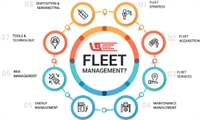 logistic transport erp software - 1