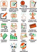 Features payroll